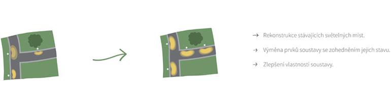 https://sathea.cz/uploads/projekty_STP-obr%C3%A1zky-5male.jpg