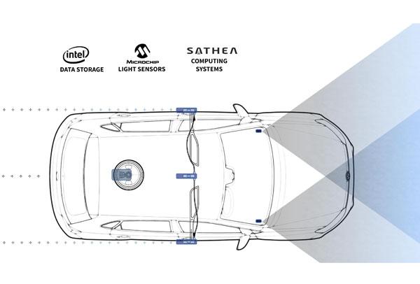 http://sathea.cz/uploads/prospravce_auto.jpg